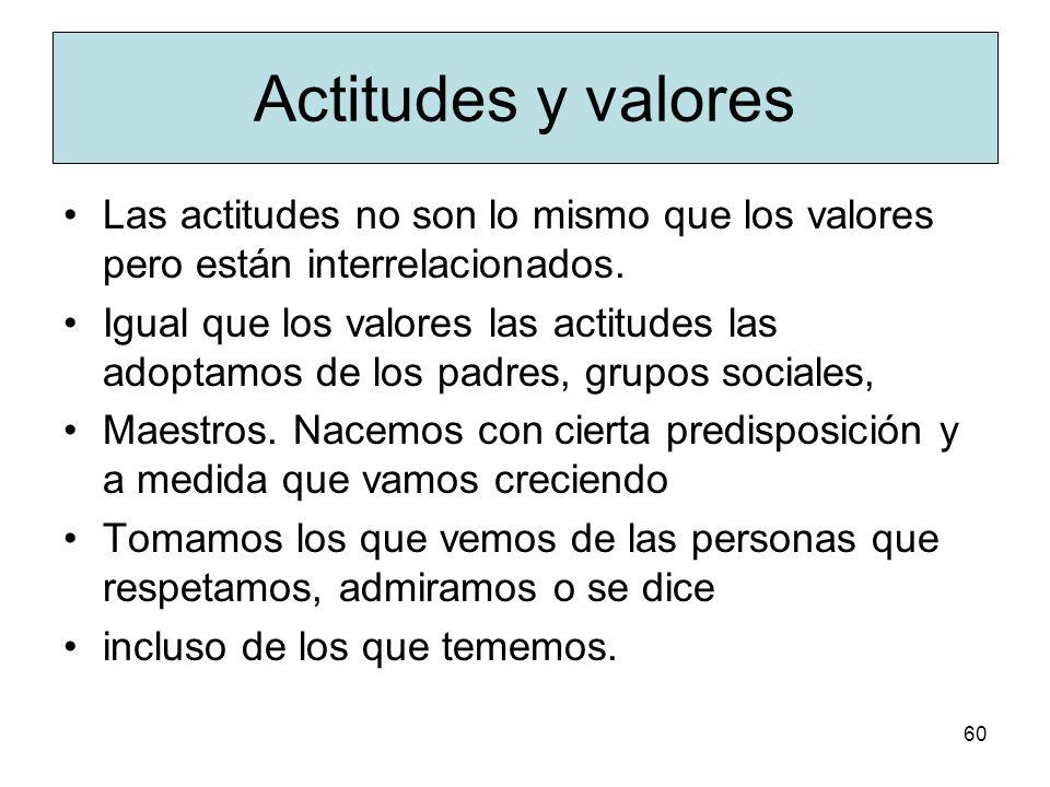 Actitudes y valoresLas actitudes no son lo mismo que los valores pero están interrelacionados.