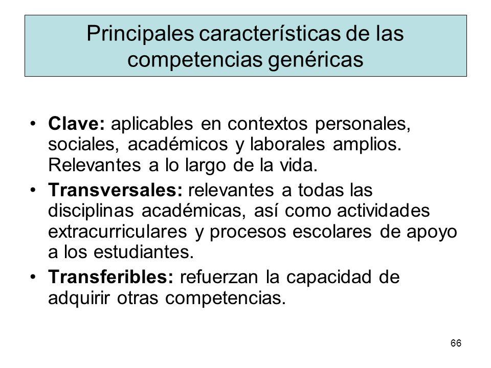 Principales características de las competencias genéricas