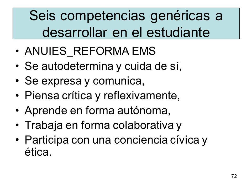 Seis competencias genéricas a desarrollar en el estudiante