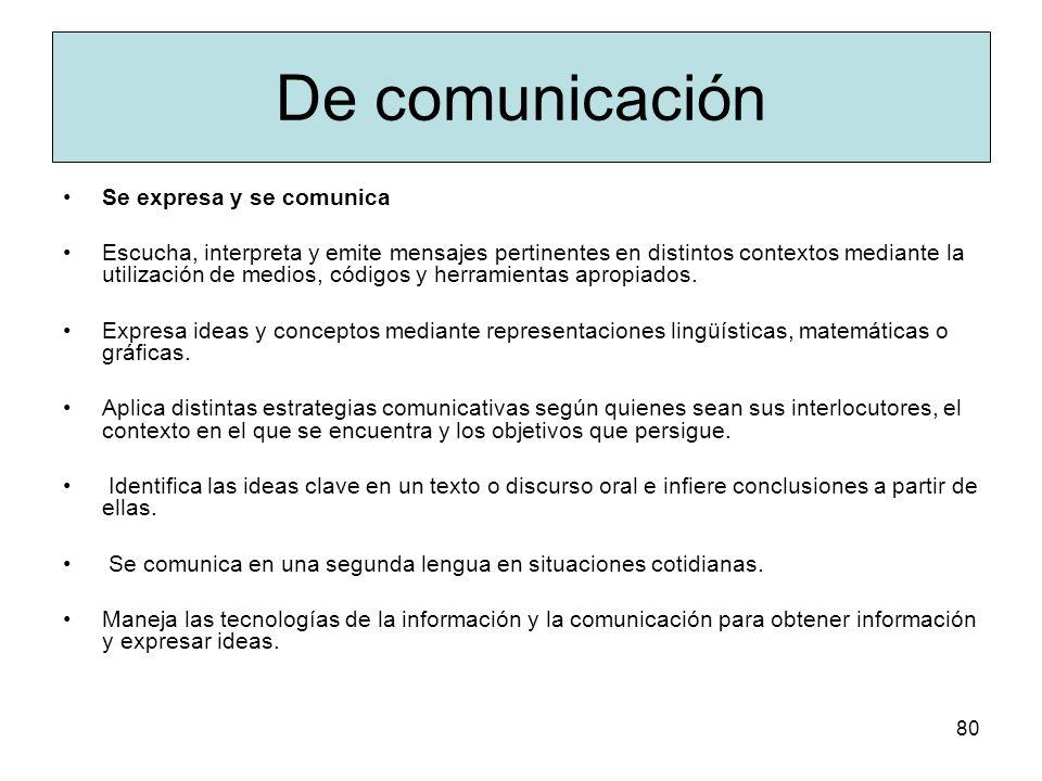 De comunicación Se expresa y se comunica