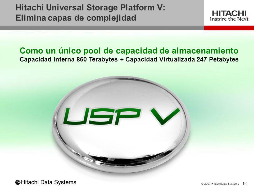 Potenciar el almacenamiento con la virtualizaci n for Hitachi usp v architecture