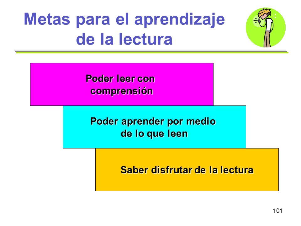 Metas para el aprendizaje de la lectura