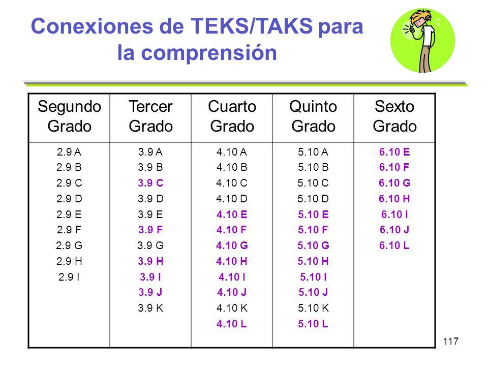 Conexiones de TEKS/TAKS para la comprensión