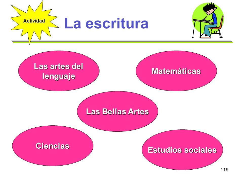 La escritura Las artes del Matemáticas lenguaje Las Bellas Artes
