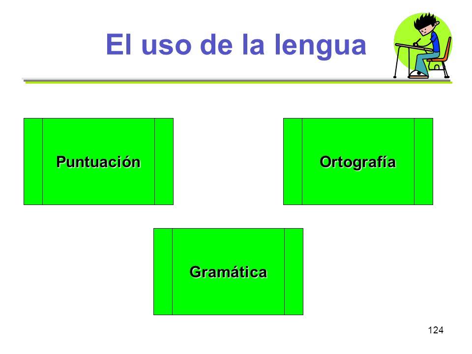 El uso de la lengua Puntuación Ortografía Gramática