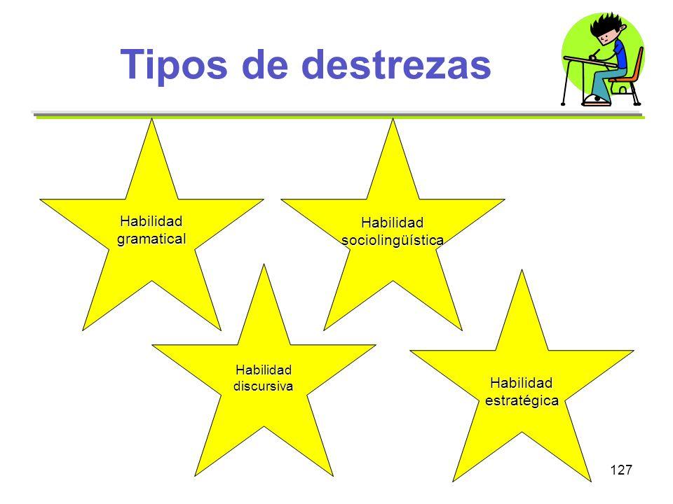 Tipos de destrezas Habilidad Habilidad gramatical sociolingüística