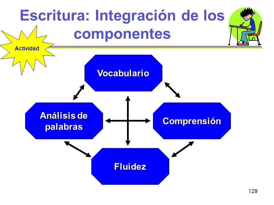 Escritura: Integración de los componentes