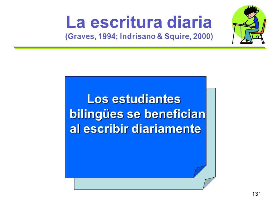 La escritura diaria (Graves, 1994; Indrisano & Squire, 2000)