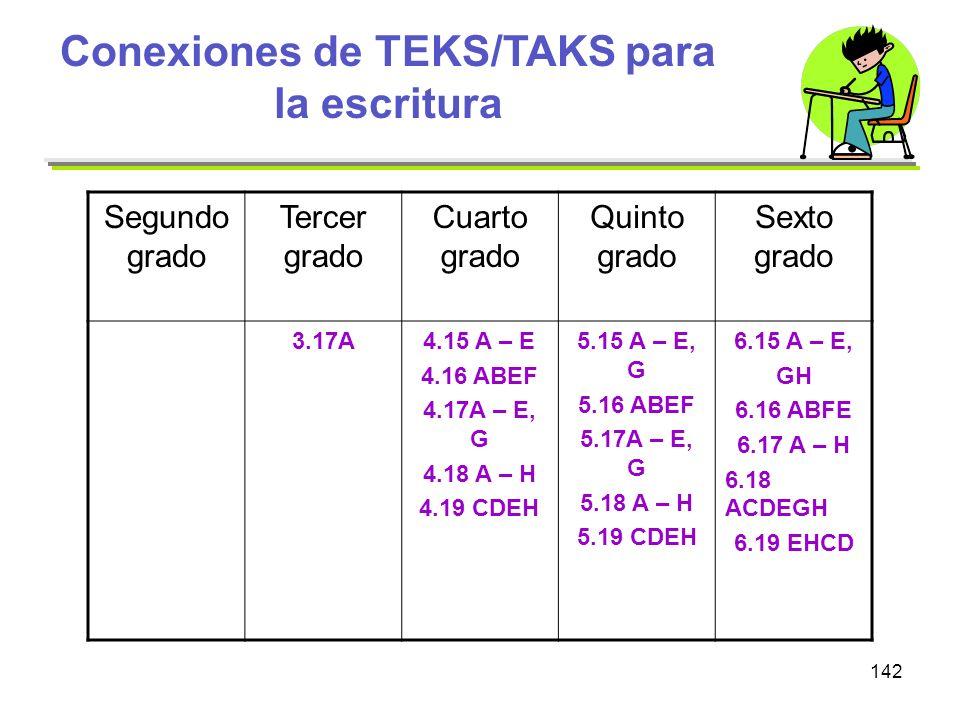 Conexiones de TEKS/TAKS para la escritura