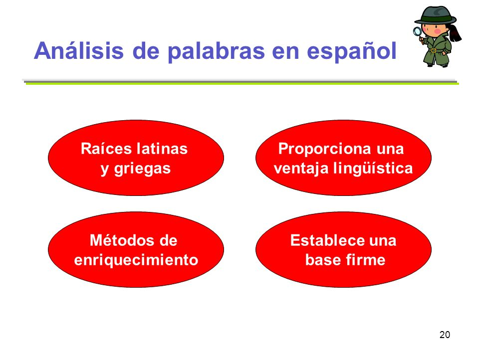 Análisis de palabras en español
