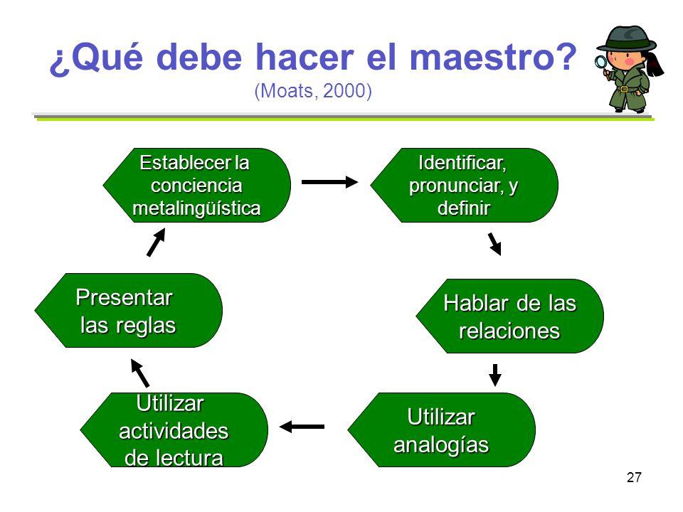 ¿Qué debe hacer el maestro (Moats, 2000)