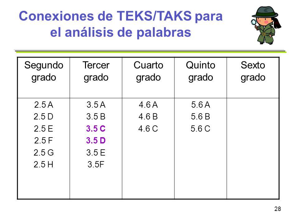 Conexiones de TEKS/TAKS para el análisis de palabras