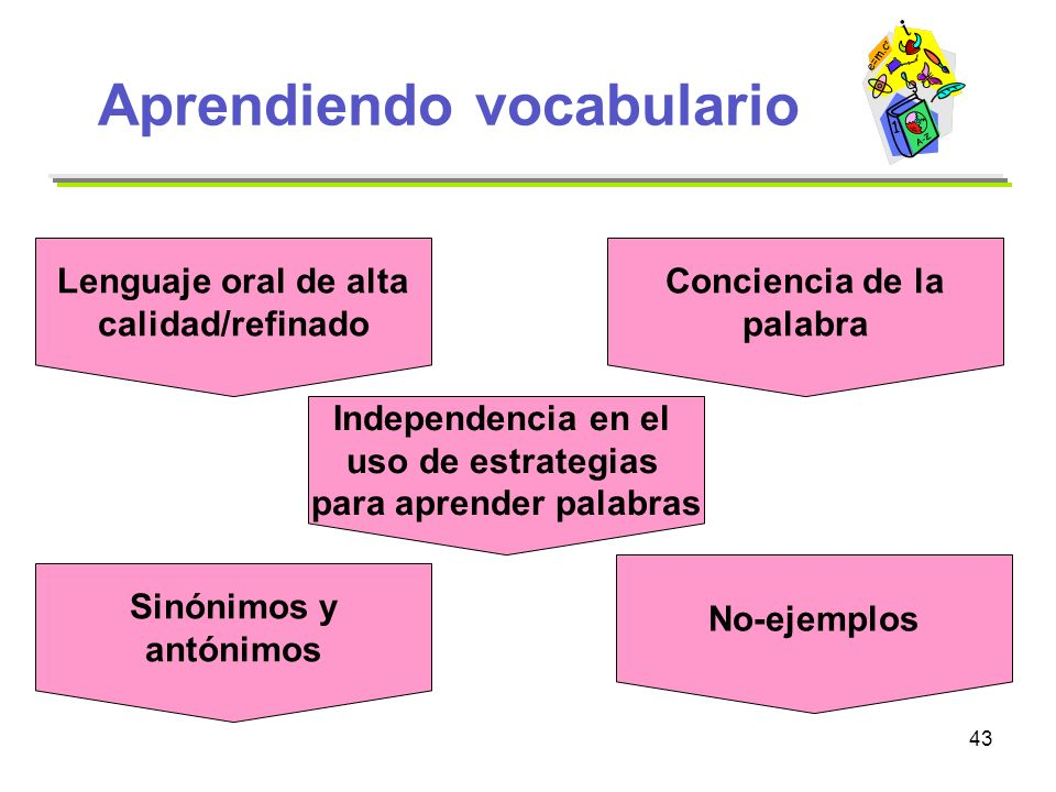 Aprendiendo vocabulario