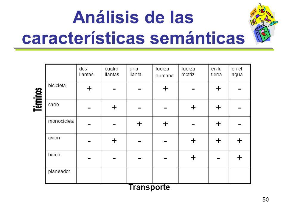 Análisis de las características semánticas