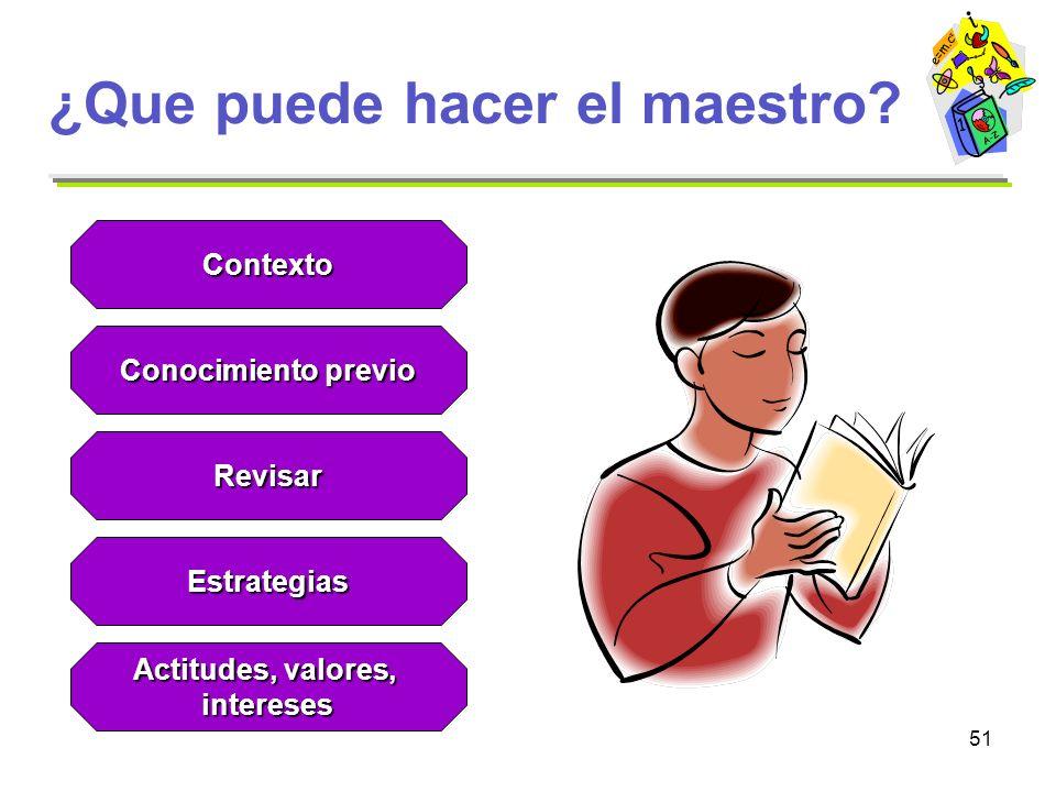 ¿Que puede hacer el maestro