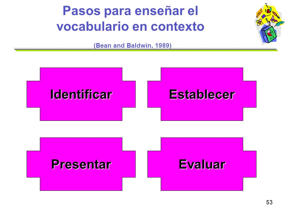 Pasos para enseñar el vocabulario en contexto (Bean and Baldwin, 1989)