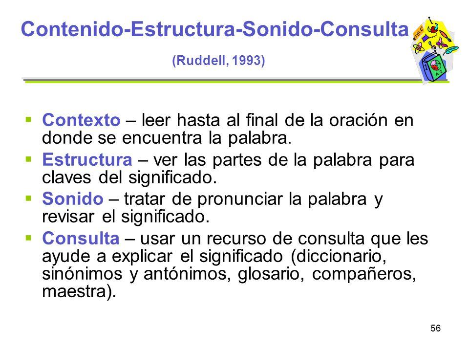 Contenido-Estructura-Sonido-Consulta (Ruddell, 1993)