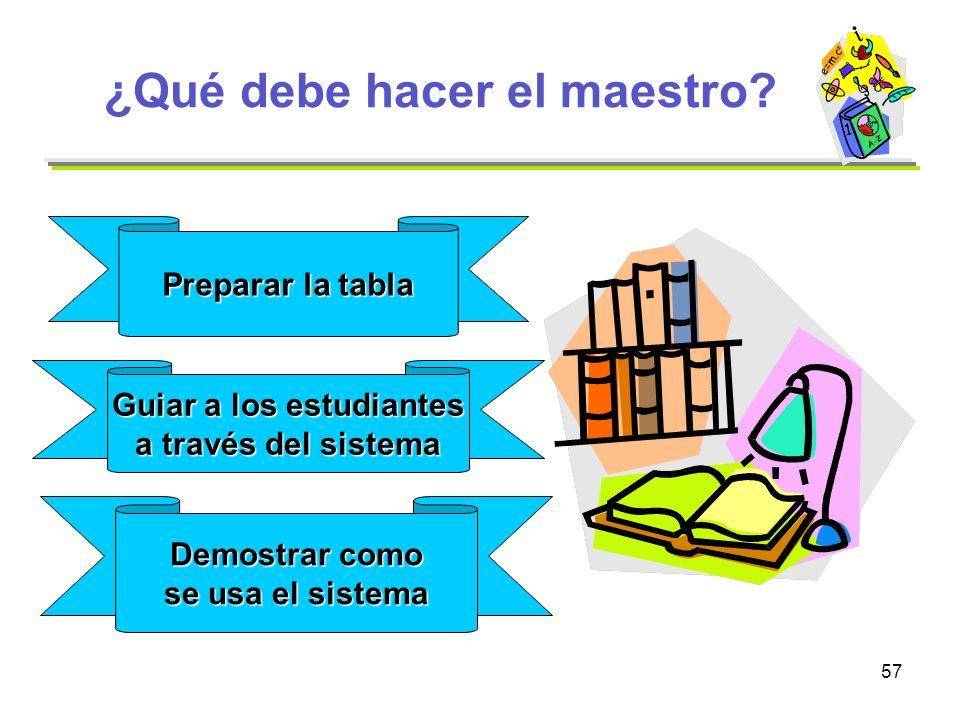 ¿Qué debe hacer el maestro