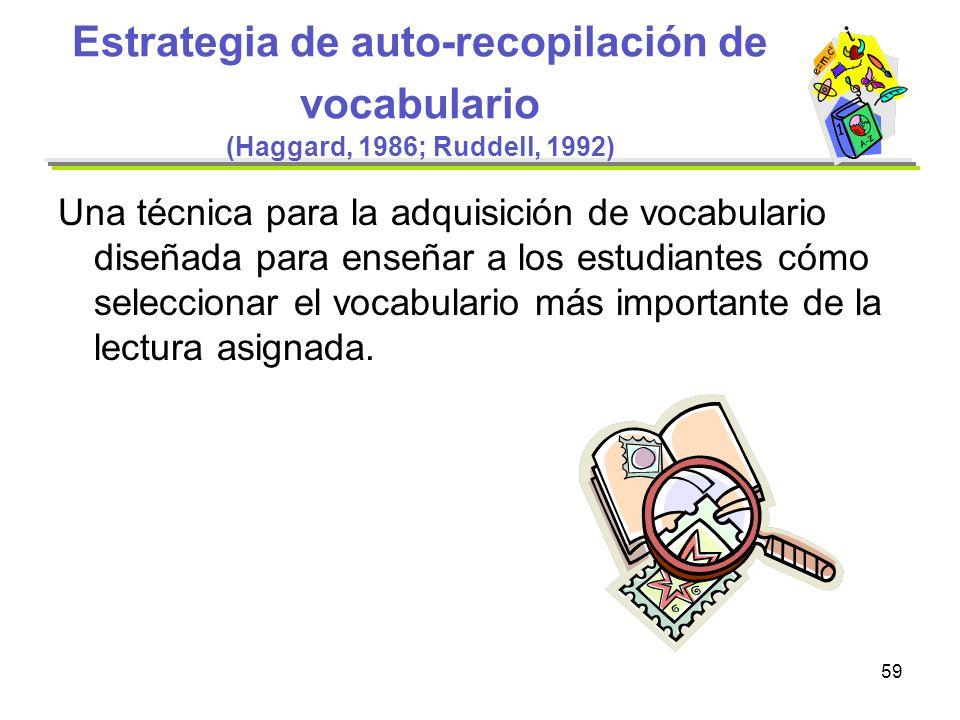 Estrategia de auto-recopilación de vocabulario (Haggard, 1986; Ruddell, 1992)