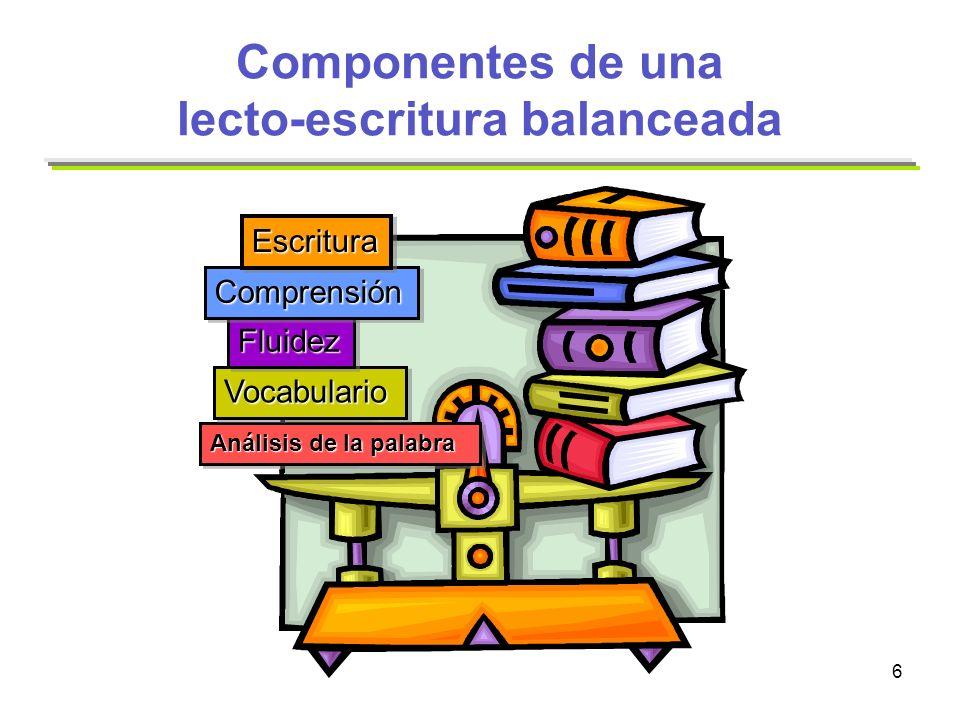 Componentes de una lecto-escritura balanceada