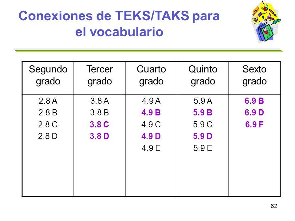 Conexiones de TEKS/TAKS para el vocabulario