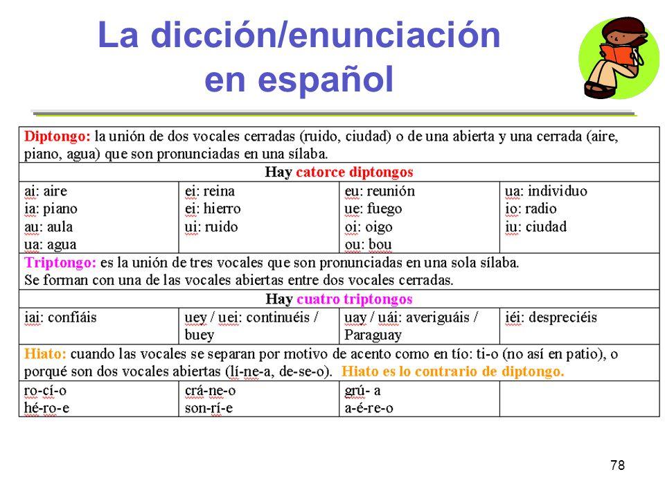 La dicción/enunciación en español