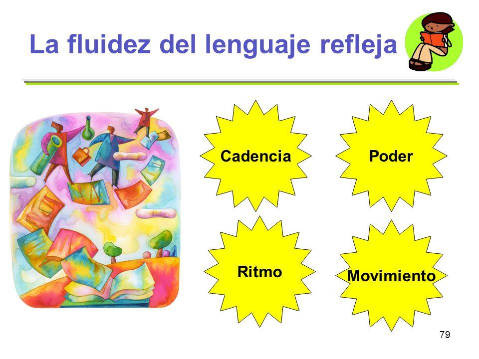 La fluidez del lenguaje refleja