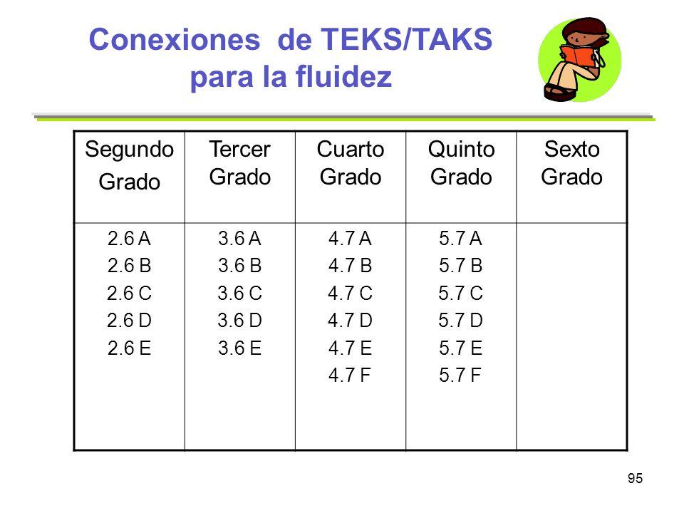 Conexiones de TEKS/TAKS para la fluidez