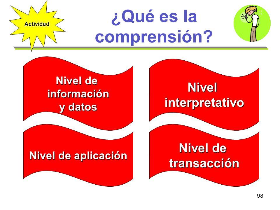 ¿Qué es la comprensión Nivel interpretativo Nivel de transacción