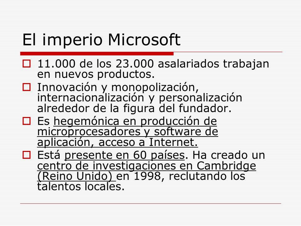 El imperio Microsoft 11.000 de los 23.000 asalariados trabajan en nuevos productos.