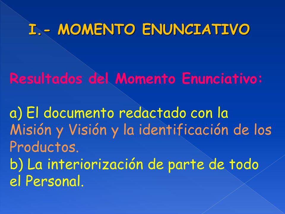 I.- MOMENTO ENUNCIATIVO