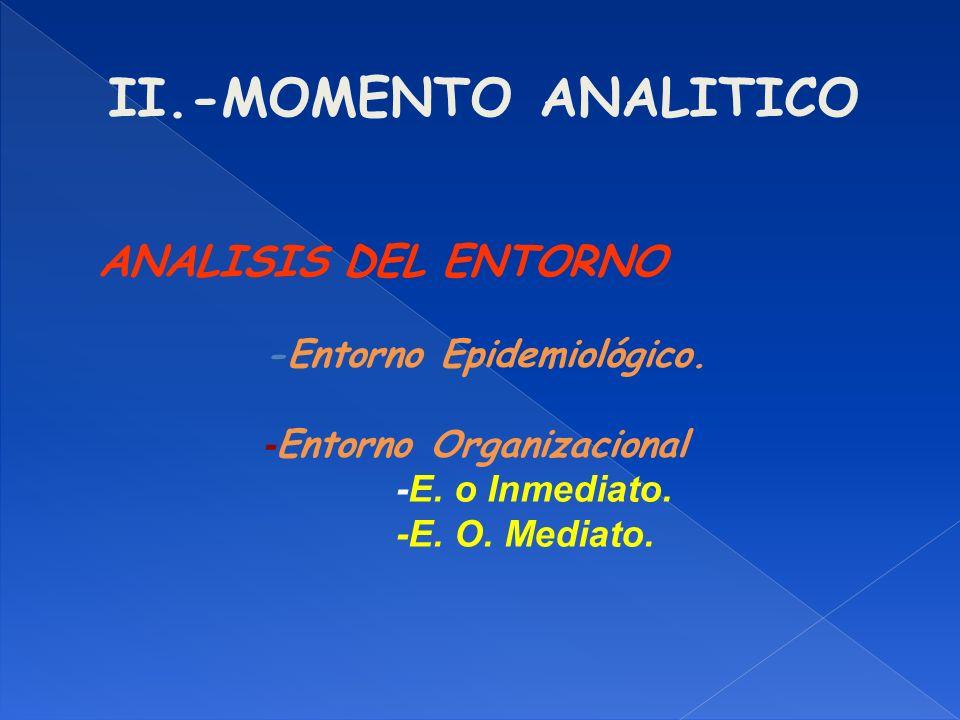 II.-MOMENTO ANALITICO ANALISIS DEL ENTORNO -Entorno Epidemiológico.