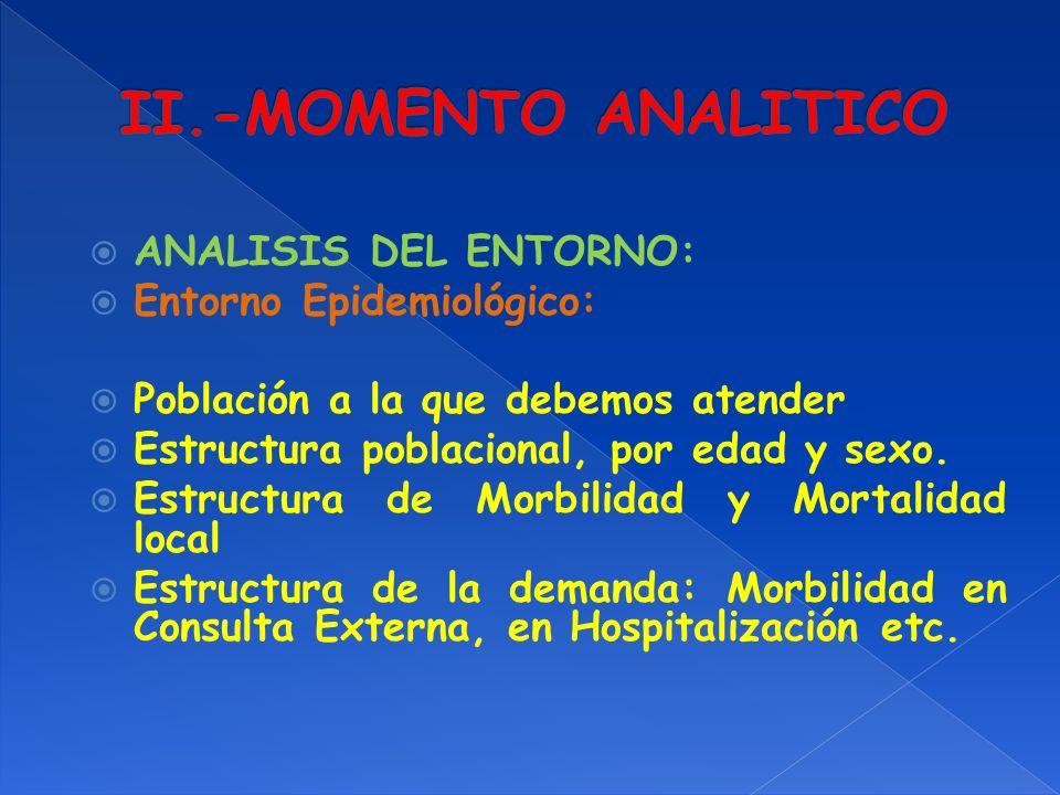 II.-MOMENTO ANALITICO ANALISIS DEL ENTORNO: Entorno Epidemiológico: