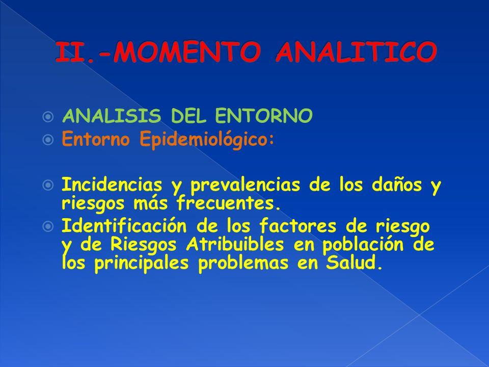 II.-MOMENTO ANALITICO ANALISIS DEL ENTORNO Entorno Epidemiológico: