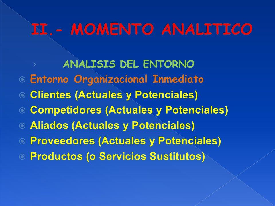 II.- MOMENTO ANALITICO Entorno Organizacional Inmediato