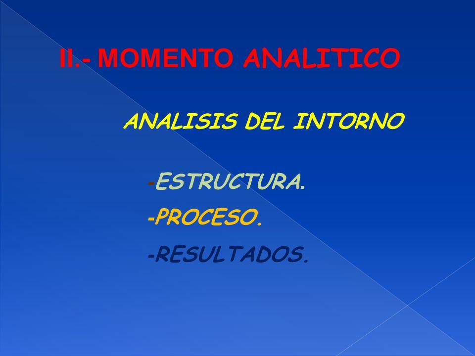 II.- MOMENTO ANALITICO -ESTRUCTURA. -PROCESO. -RESULTADOS.