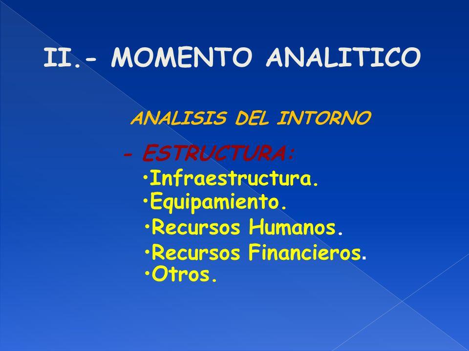II.- MOMENTO ANALITICO - ESTRUCTURA: Infraestructura. Equipamiento.