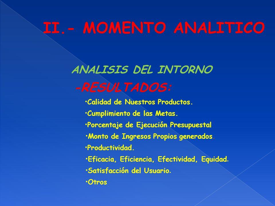 II.- MOMENTO ANALITICO ANALISIS DEL INTORNO -RESULTADOS: