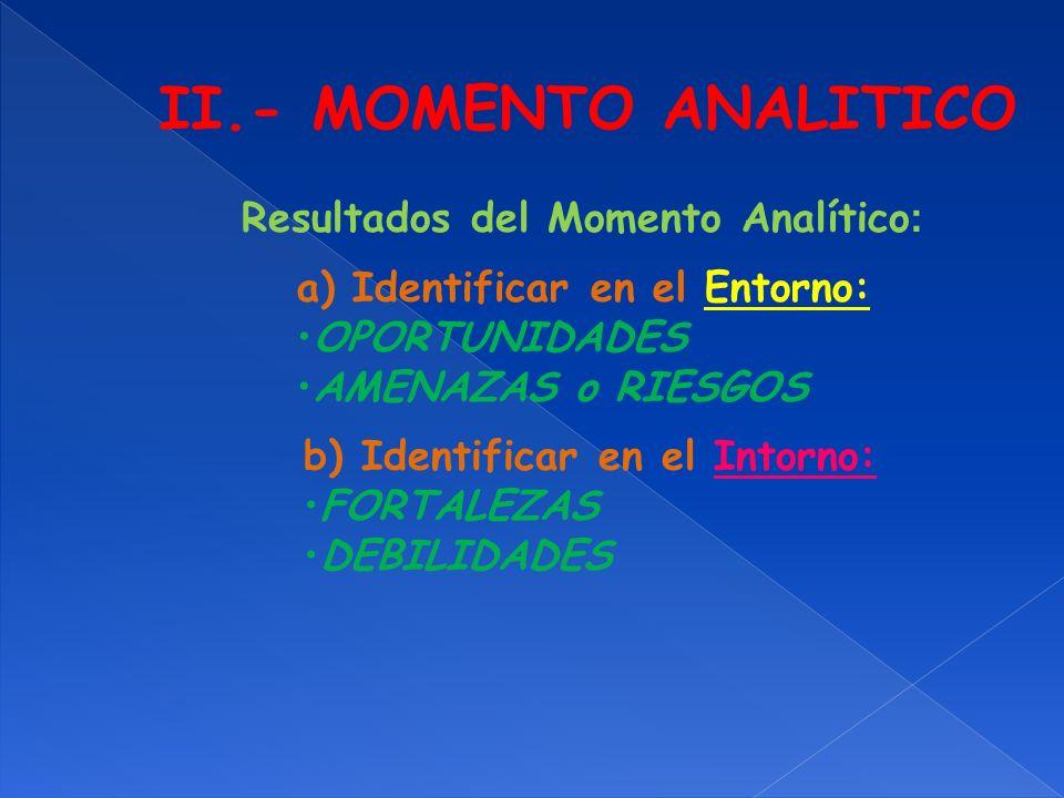 II.- MOMENTO ANALITICO Resultados del Momento Analítico: