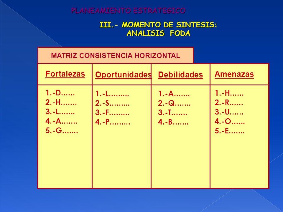 III.- MOMENTO DE SINTESIS: MATRIZ CONSISTENCIA HORIZONTAL