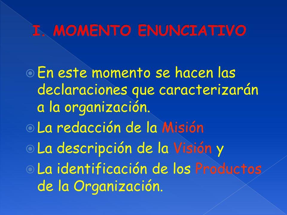 I. MOMENTO ENUNCIATIVO En este momento se hacen las declaraciones que caracterizarán a la organización.