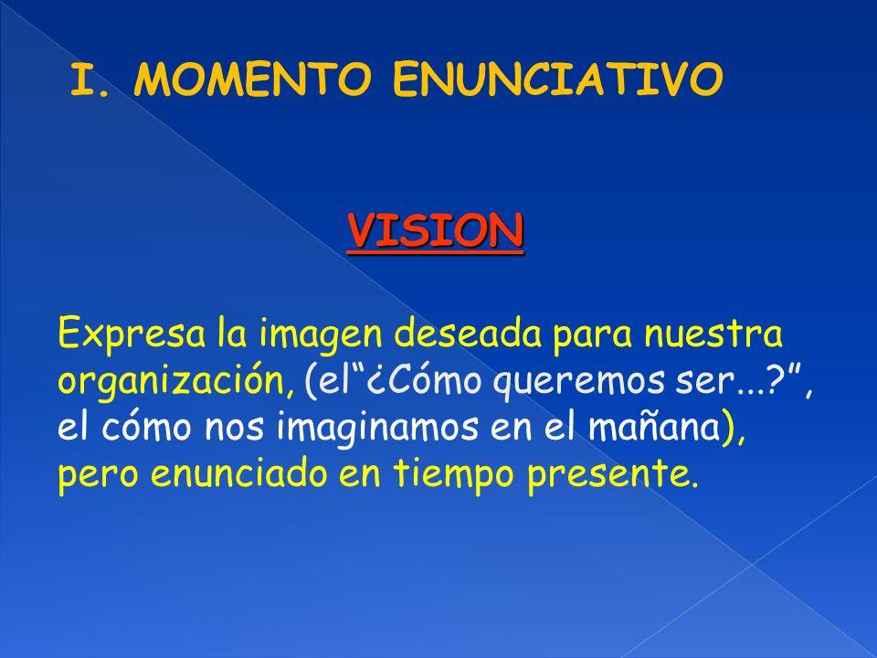I. MOMENTO ENUNCIATIVO VISION Expresa la imagen deseada para nuestra