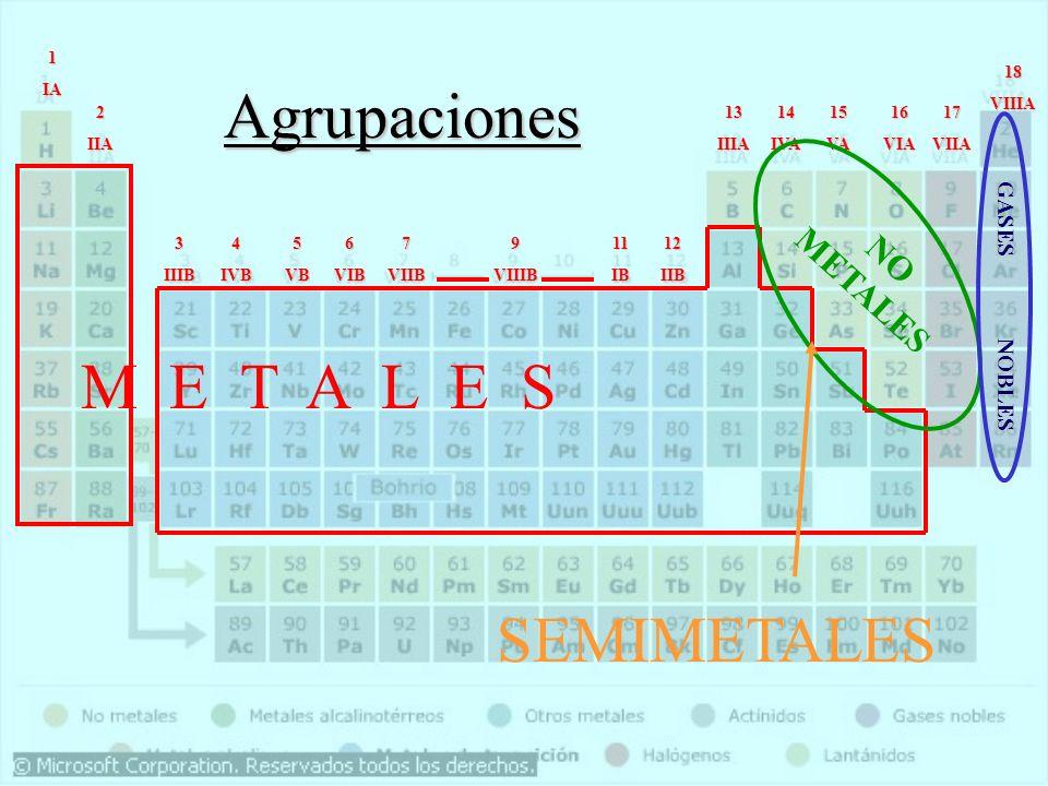 Agrupaciones M E T A L E S SEMIMETALES NO METALES GASES NOBLES 1 IA 18
