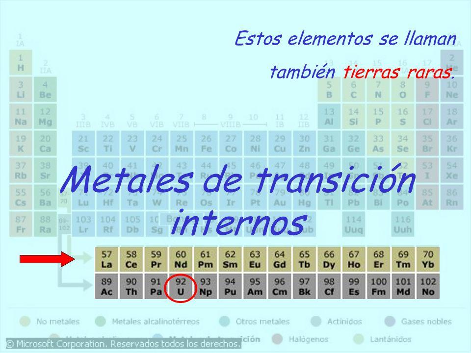 Metales de transición internos
