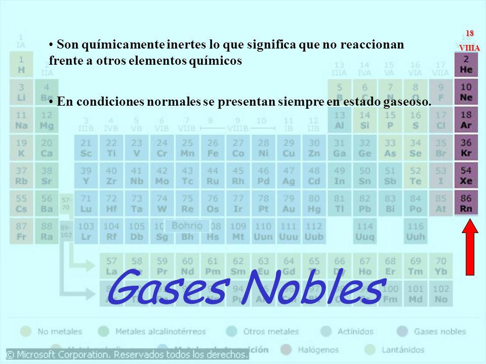 18 VIIIA. Son químicamente inertes lo que significa que no reaccionan frente a otros elementos químicos.