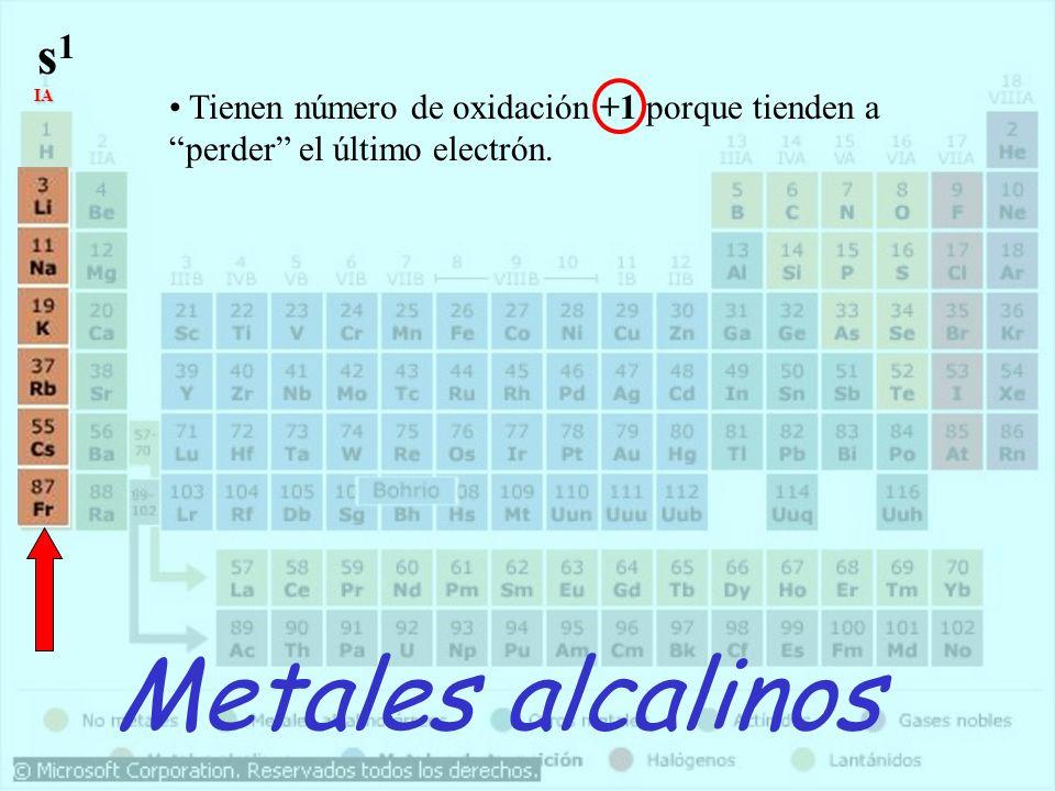 s1 IA Tienen número de oxidación +1 porque tienden a perder el último electrón. Metales alcalinos