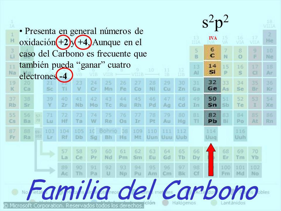 s2p2 Presenta en general números de oxidación +2 y +4, Aunque en el caso del Carbono es frecuente que también pueda ganar cuatro electrones -4.