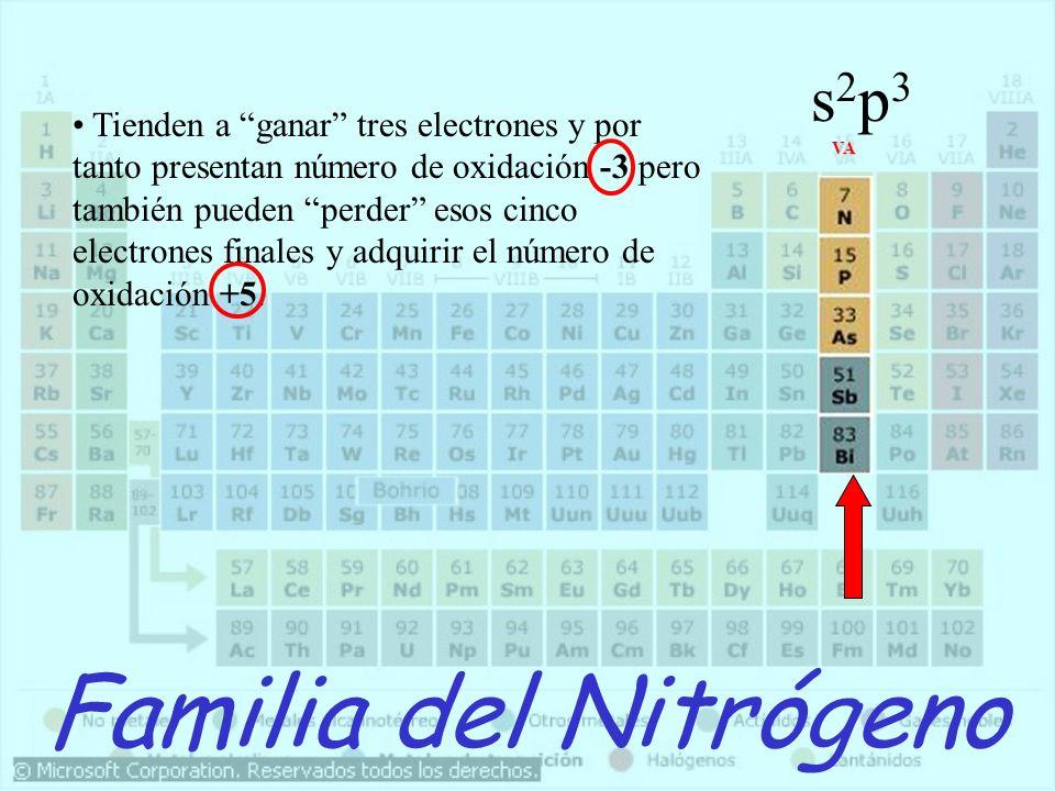 Familia del Nitrógeno s2p3