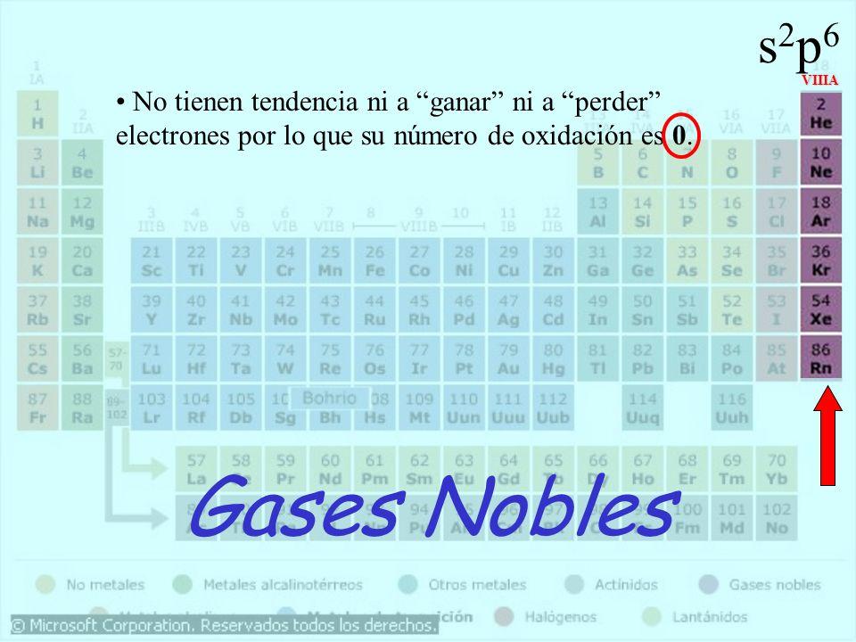 s2p6 VIIIA. No tienen tendencia ni a ganar ni a perder electrones por lo que su número de oxidación es 0.