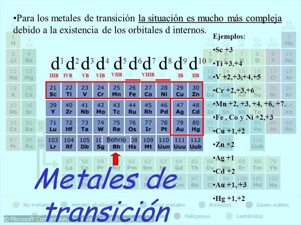 Metales de transición d1 d2 d3 d4 d5 d6 d7 d8 d9 d10